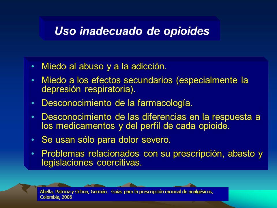 Uso inadecuado de opioides