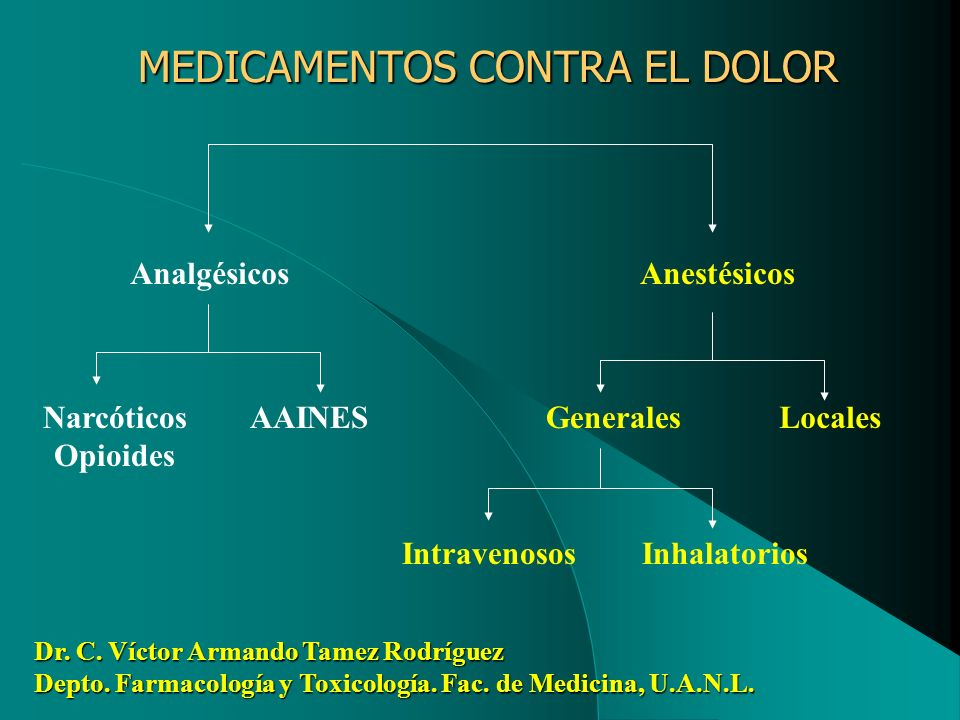 MEDICAMENTOS CONTRA EL DOLOR