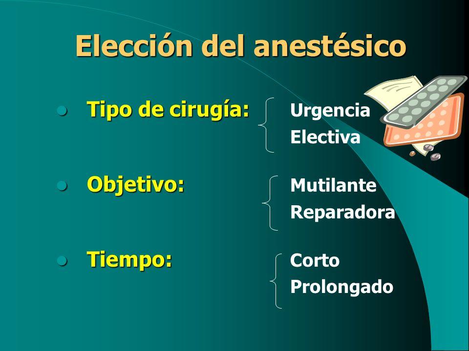 Elección del anestésico