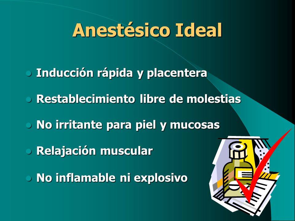 Anestésico Ideal Inducción rápida y placentera