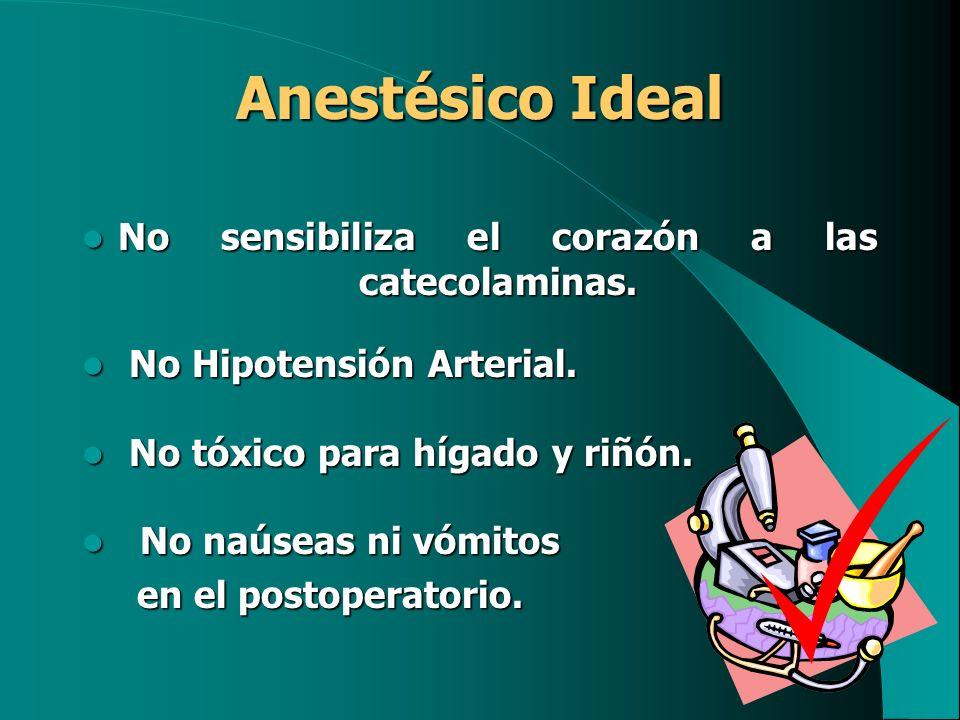 Anestésico Ideal No sensibiliza el corazón a las catecolaminas.