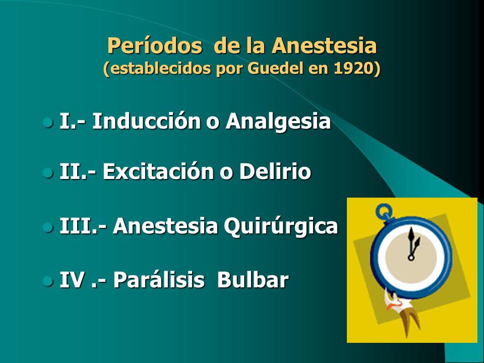 Períodos de la Anestesia (establecidos por Guedel en 1920)