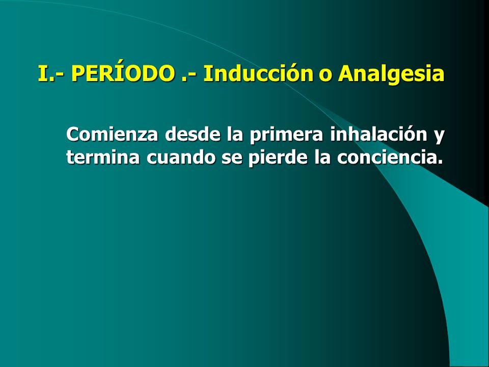 I.- PERÍODO .- Inducción o Analgesia