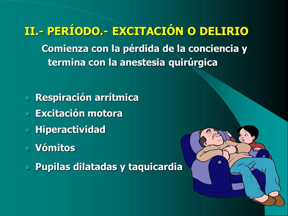II.- PERÍODO.- EXCITACIÓN O DELIRIO