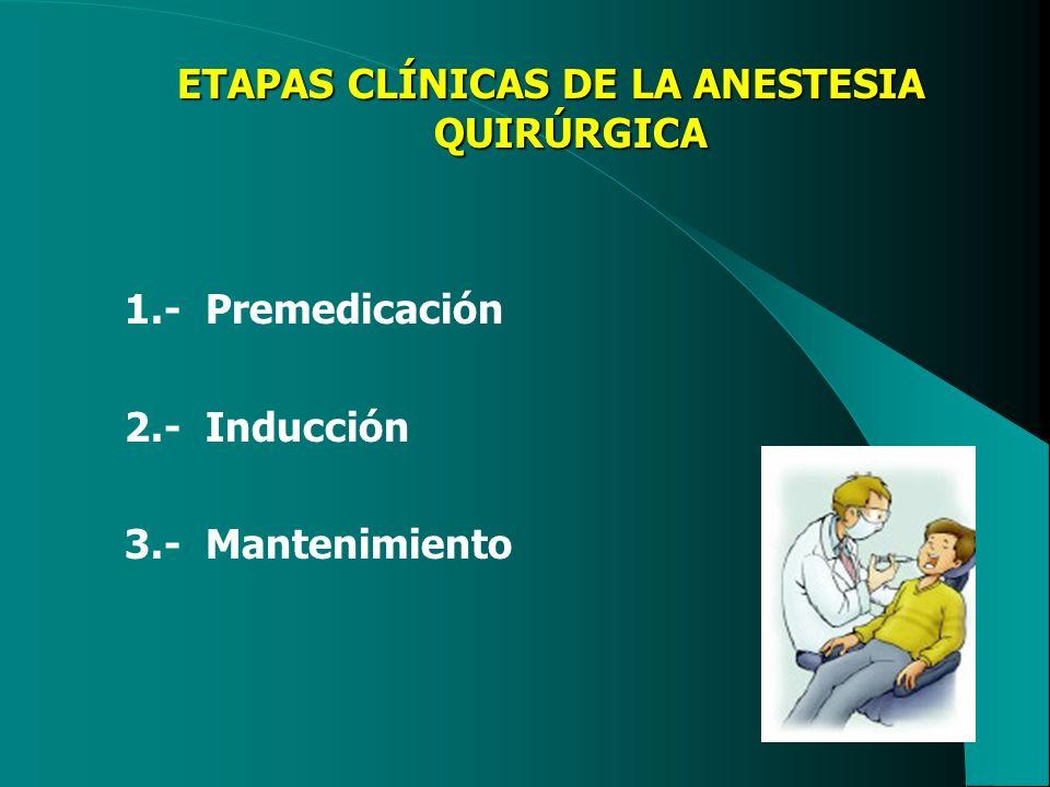 ETAPAS CLÍNICAS DE LA ANESTESIA QUIRÚRGICA