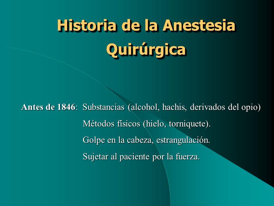 Historia de la Anestesia Quirúrgica