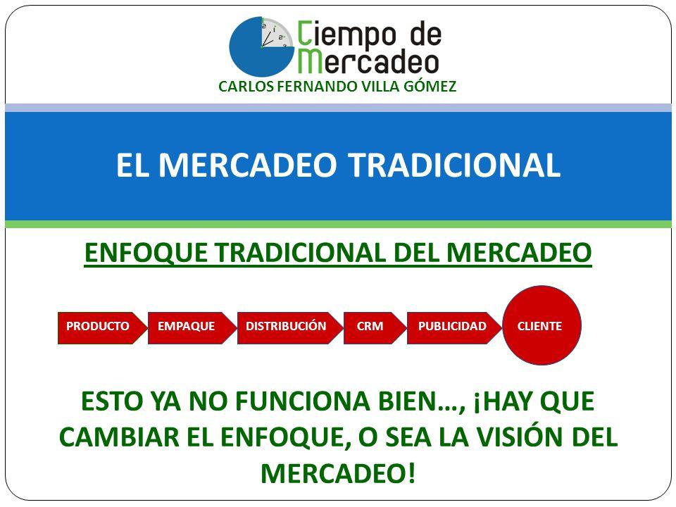 EL MERCADEO TRADICIONAL