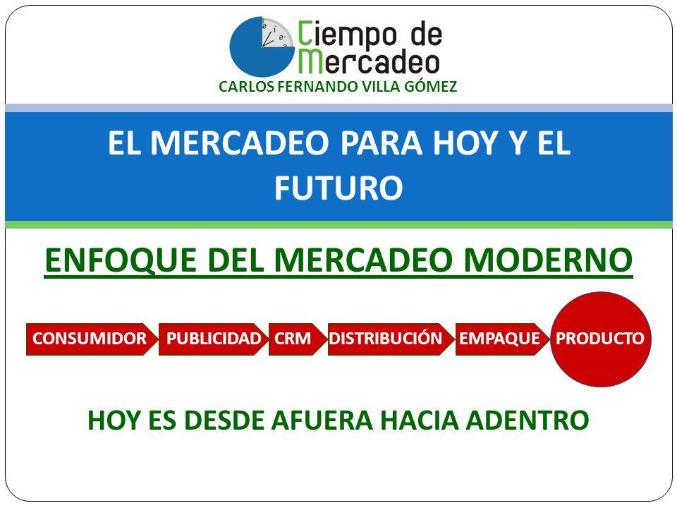 EL MERCADEO PARA HOY Y EL FUTURO
