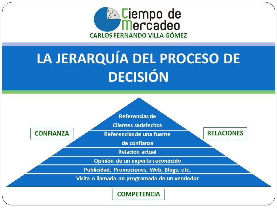 LA JERARQUÍA DEL PROCESO DE DECISIÓN