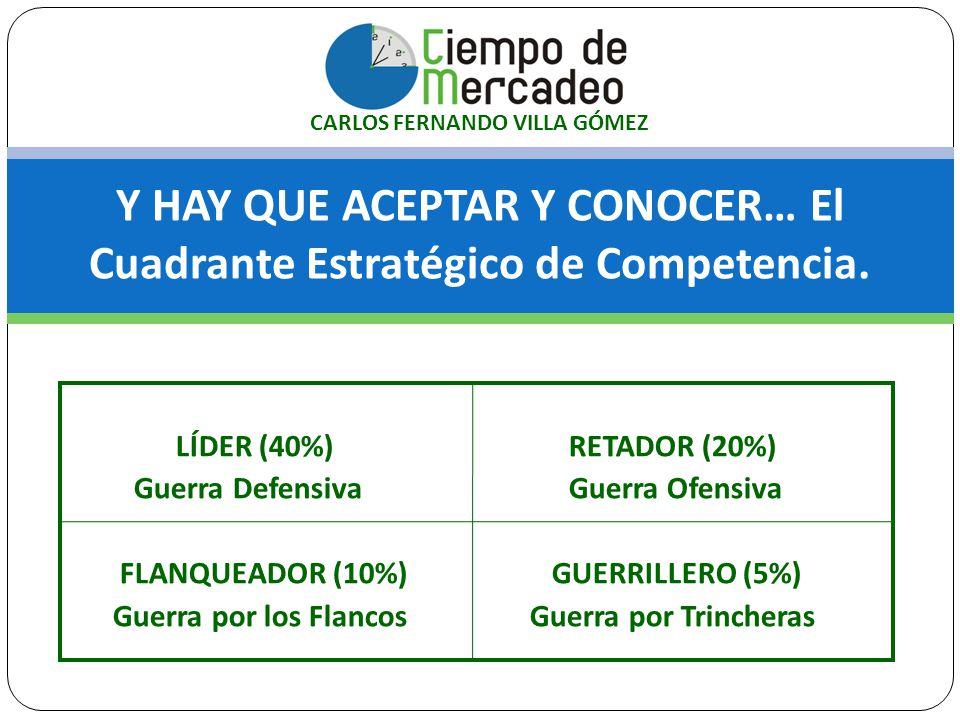 Y HAY QUE ACEPTAR Y CONOCER… El Cuadrante Estratégico de Competencia.