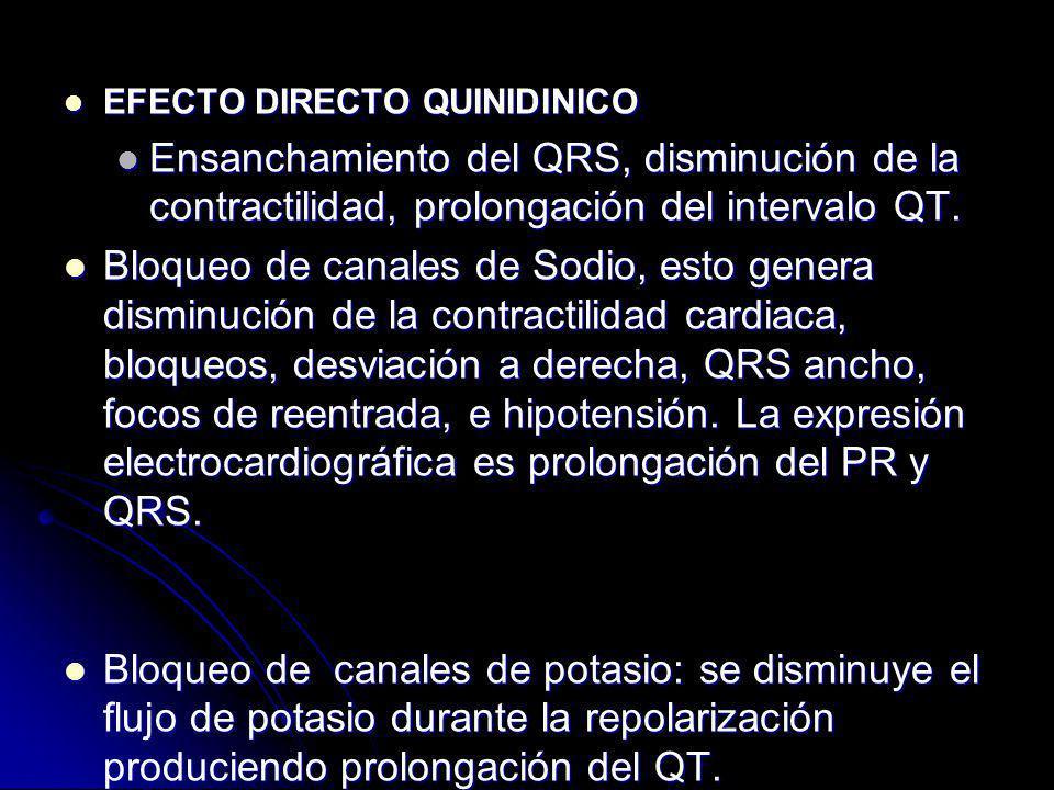 EFECTO DIRECTO QUINIDINICO