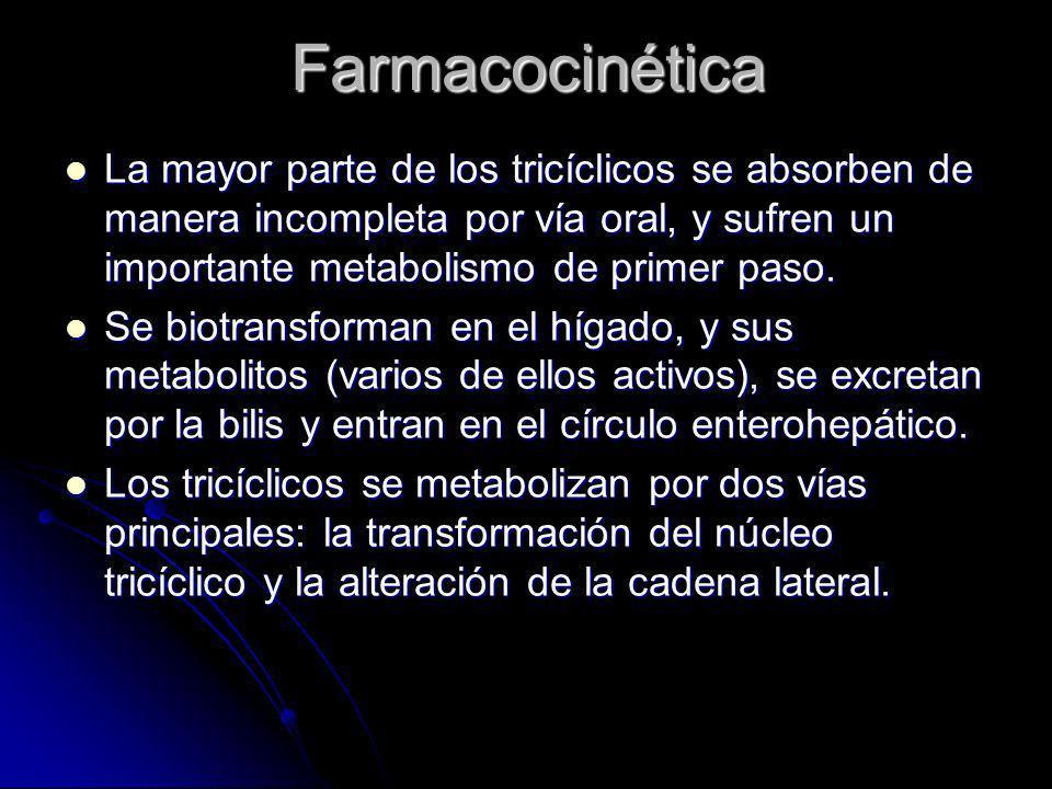 Farmacocinética La mayor parte de los tricíclicos se absorben de manera incompleta por vía oral, y sufren un importante metabolismo de primer paso.