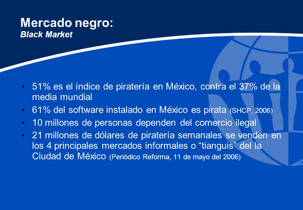 Mercado negro: Black Market