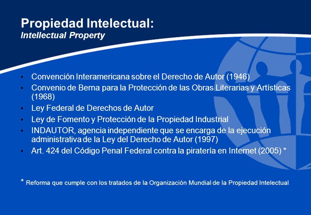 Propiedad Intelectual: Intellectual Property