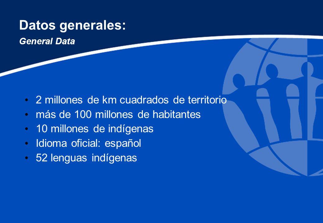 Datos generales: General Data