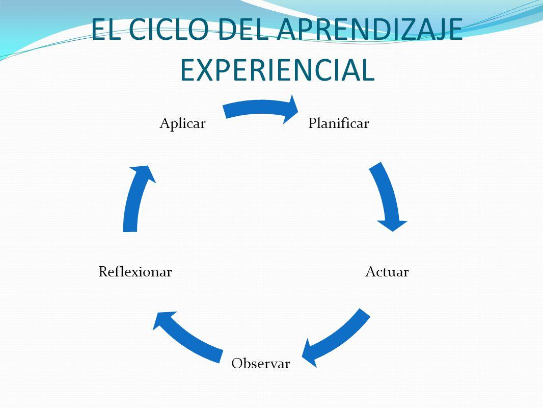 EL CICLO DEL APRENDIZAJE EXPERIENCIAL