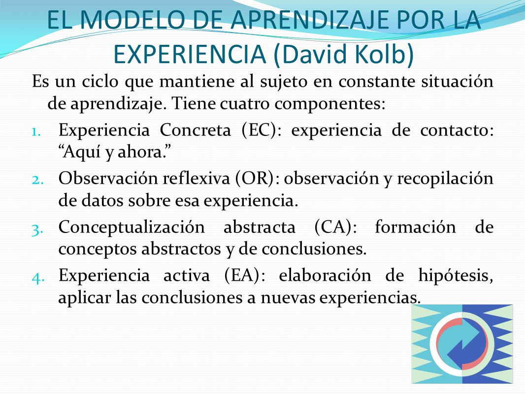 EL MODELO DE APRENDIZAJE POR LA EXPERIENCIA (David Kolb)