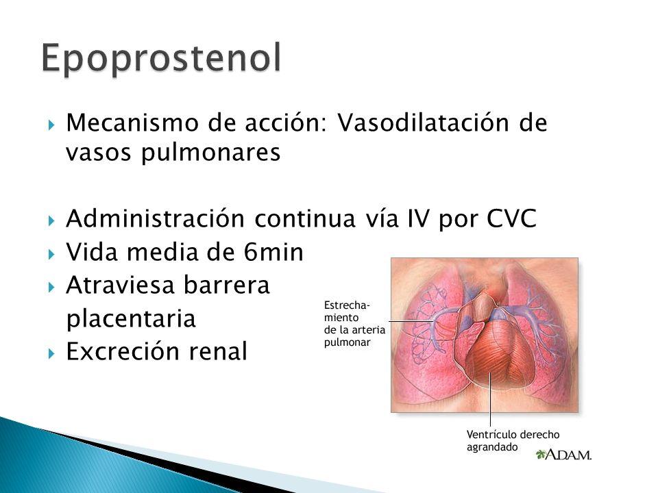 Epoprostenol Mecanismo de acción: Vasodilatación de vasos pulmonares