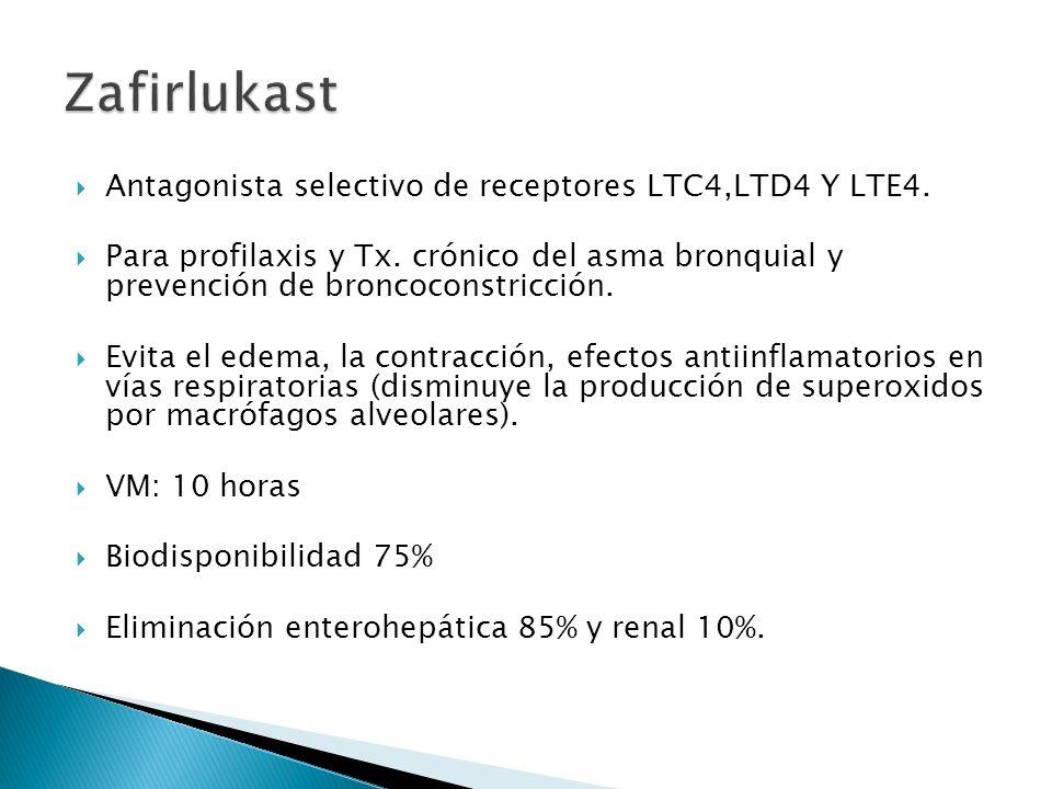 Zafirlukast Antagonista selectivo de receptores LTC4,LTD4 Y LTE4.