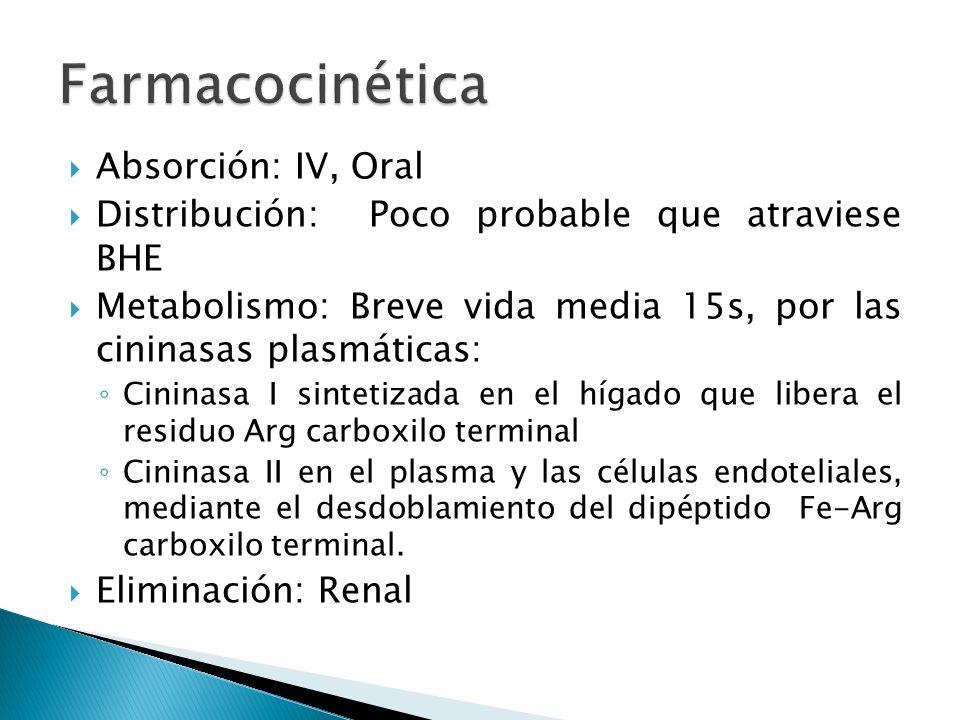 Farmacocinética Absorción: IV, Oral