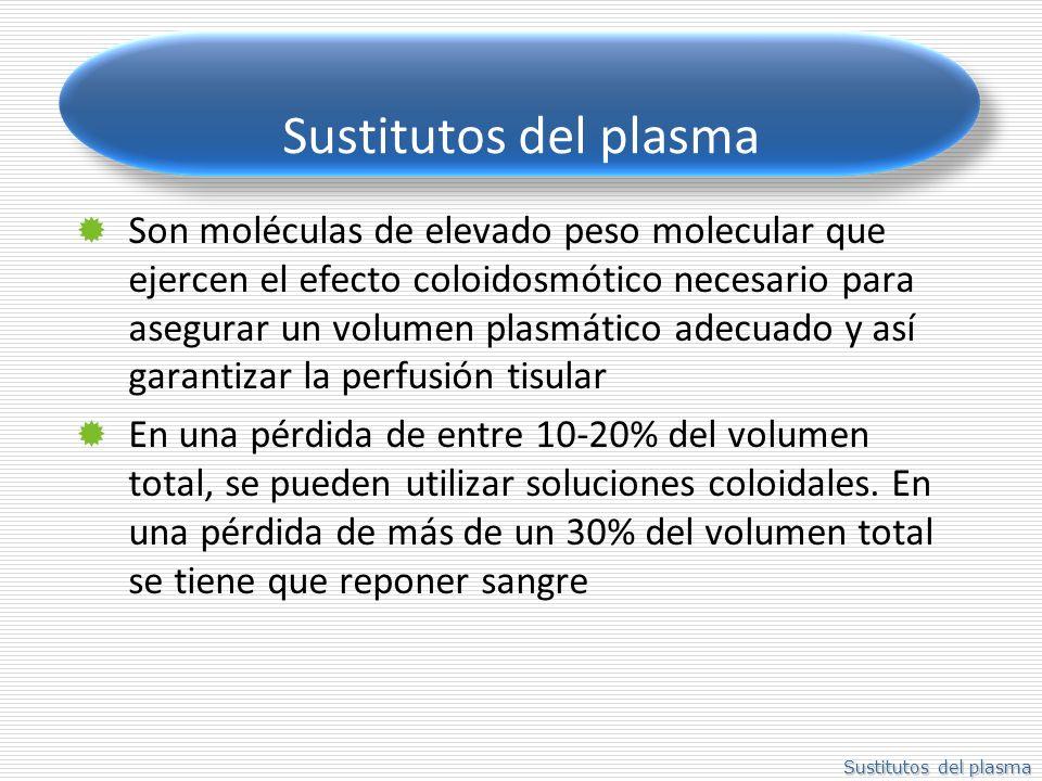Sustitutos del plasma
