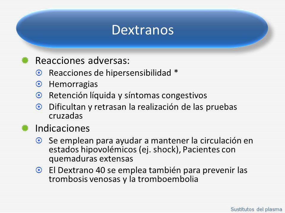 Dextranos Reacciones adversas: Indicaciones