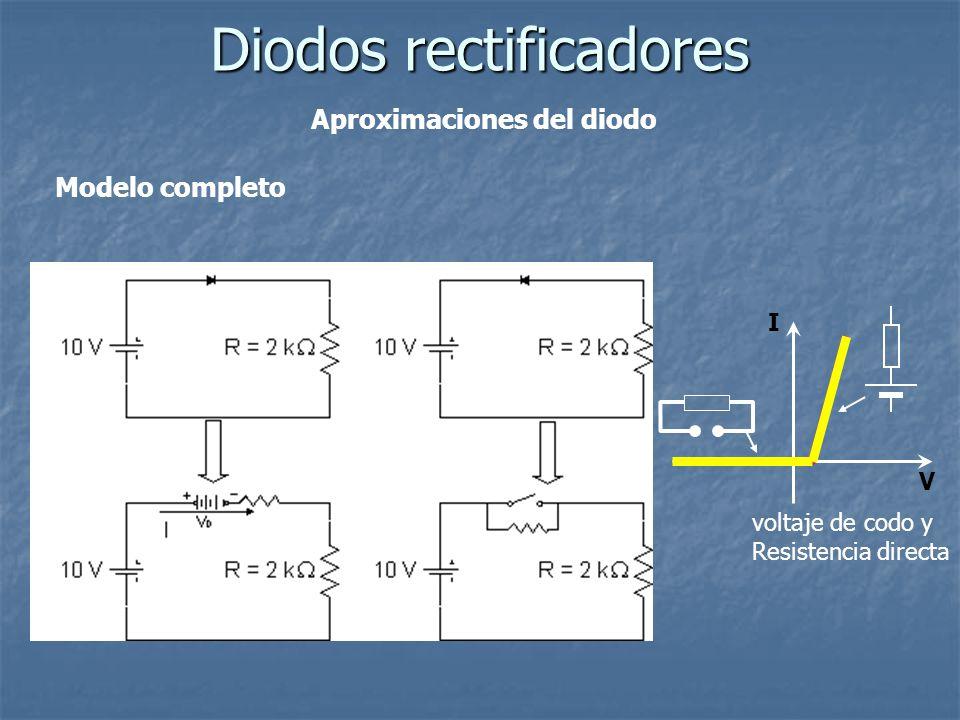 Aproximaciones del diodo