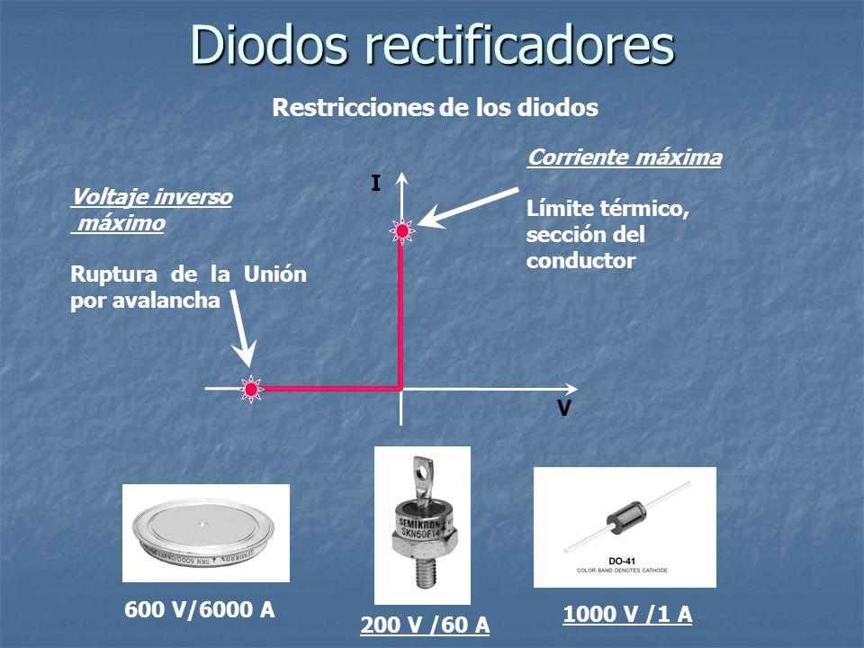 Restricciones de los diodos