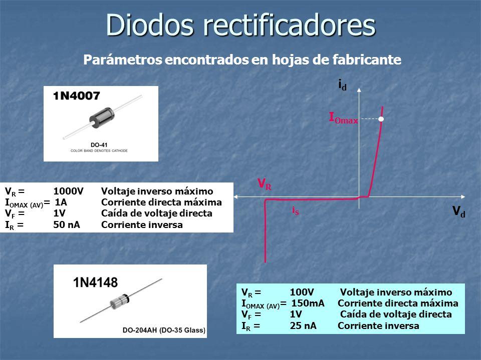 Parámetros encontrados en hojas de fabricante