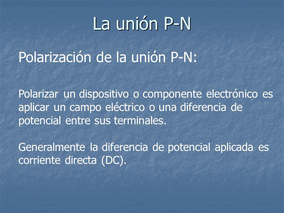 La unión P-N Polarización de la unión P-N: