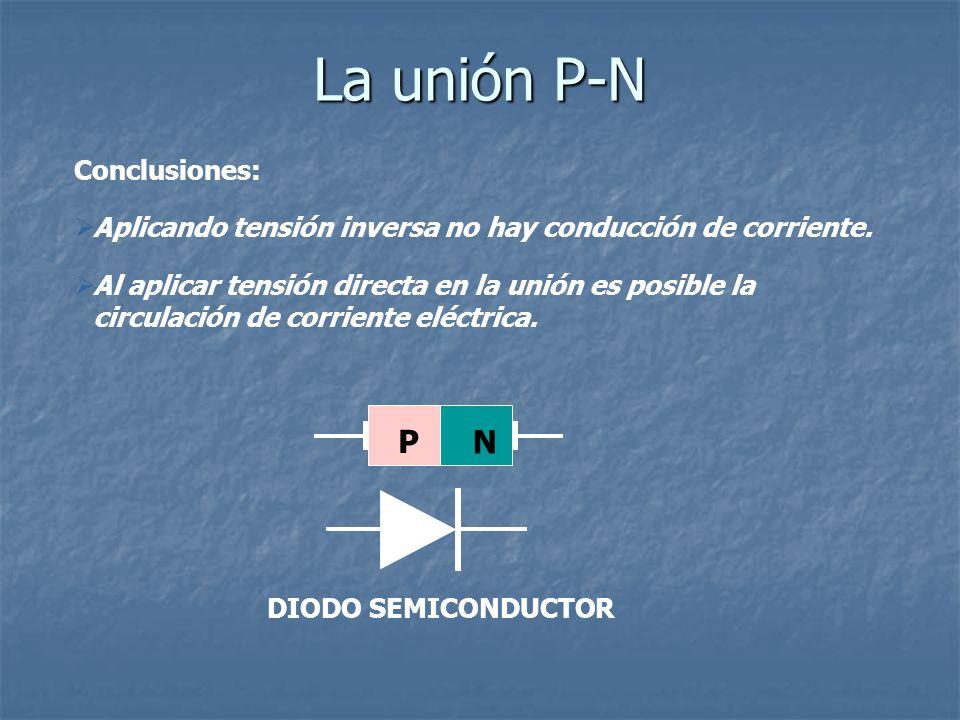 La unión P-N P N Conclusiones: