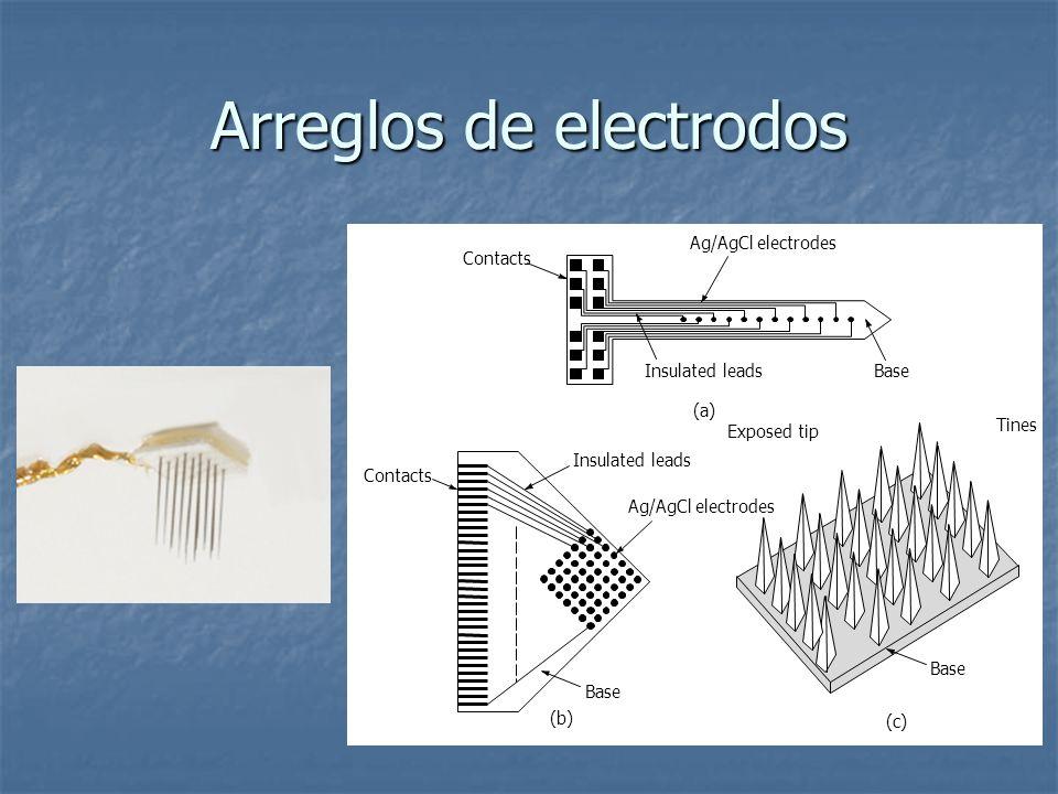 Arreglos de electrodos