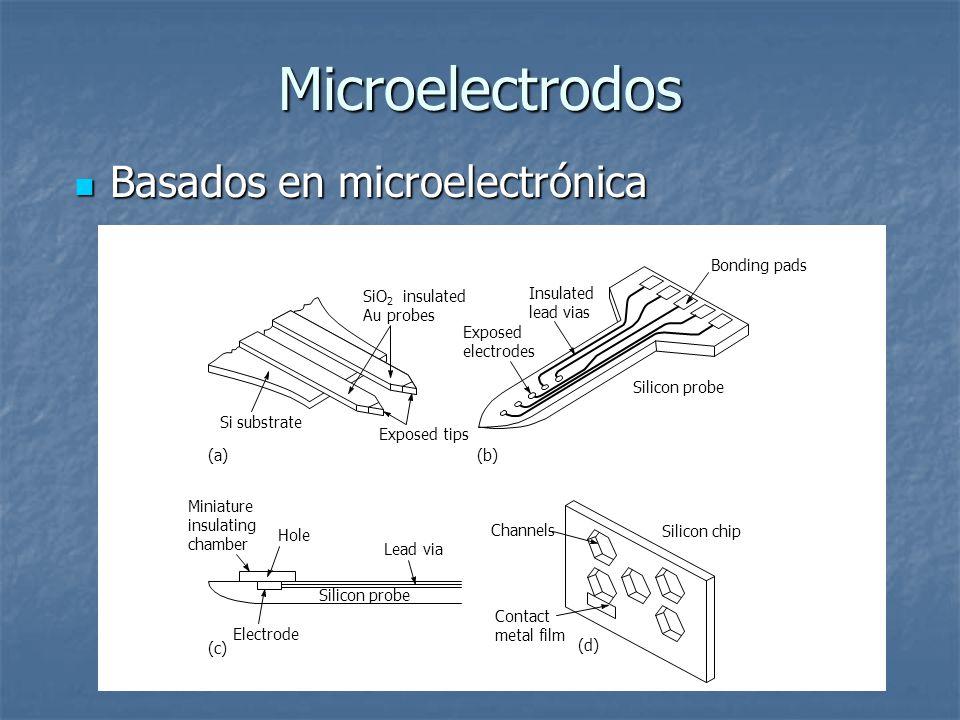 Microelectrodos Basados en microelectrónica Bonding pads Si substrate