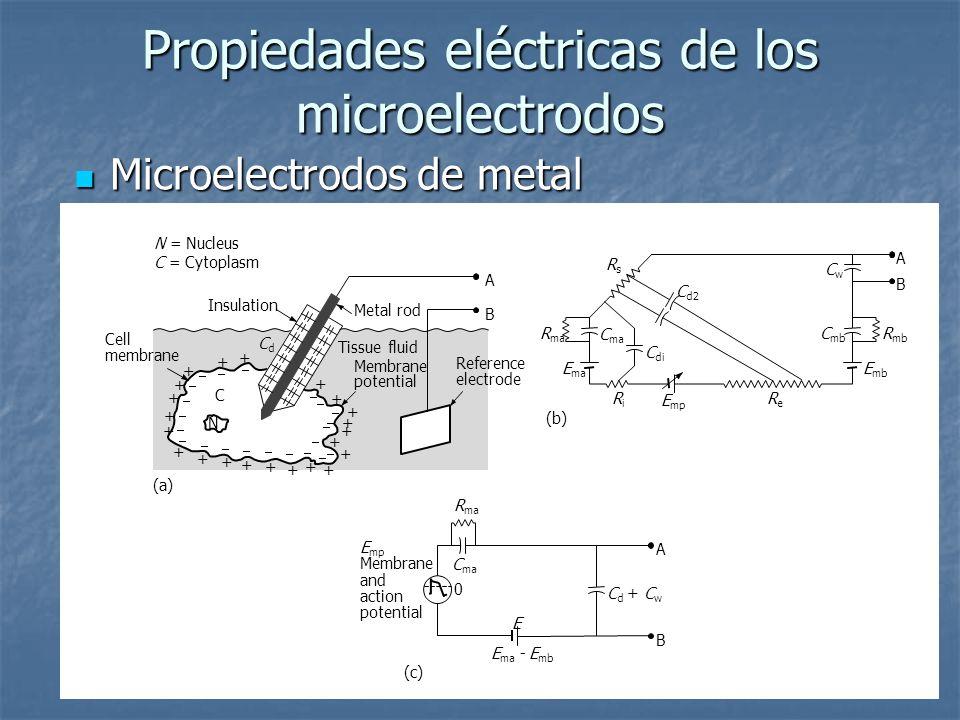 Propiedades eléctricas de los microelectrodos