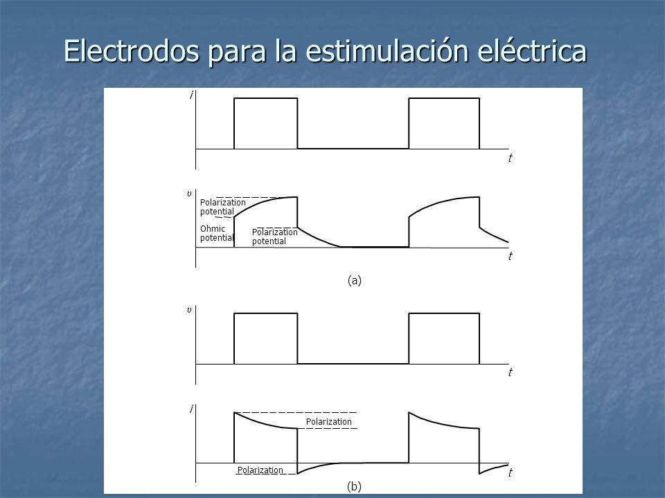 Electrodos para la estimulación eléctrica