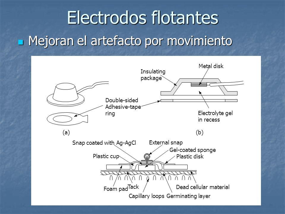Electrodos flotantes Mejoran el artefacto por movimiento Double-sided