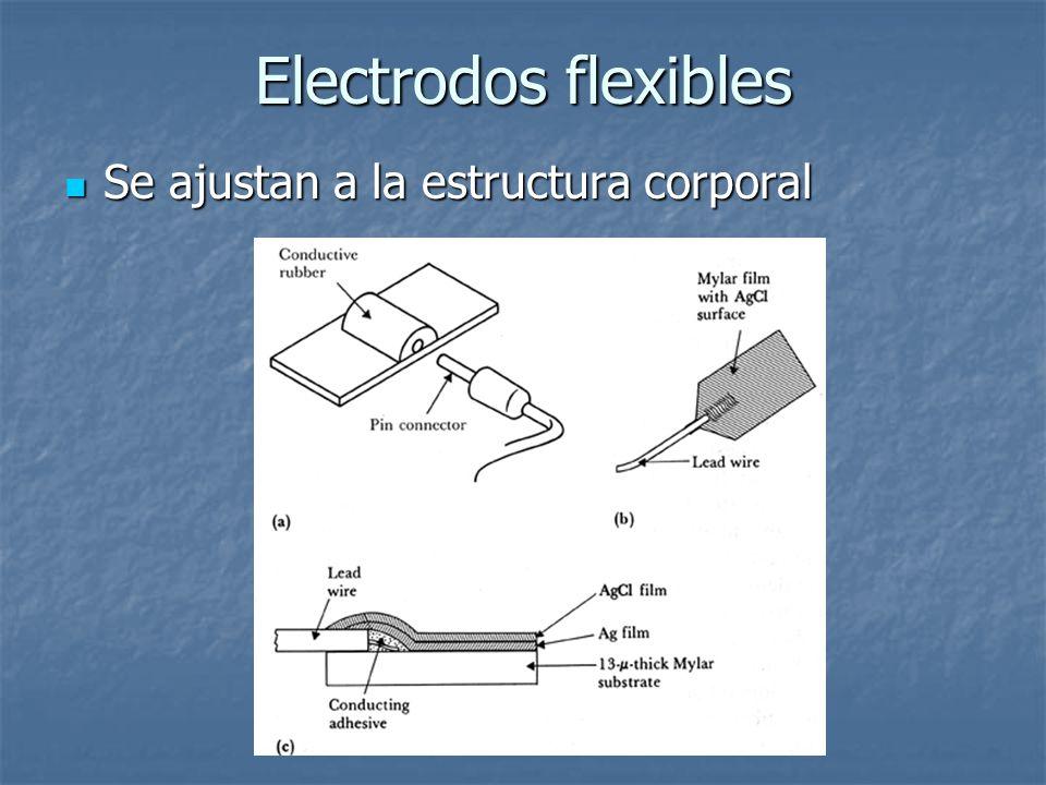 Electrodos flexibles Se ajustan a la estructura corporal