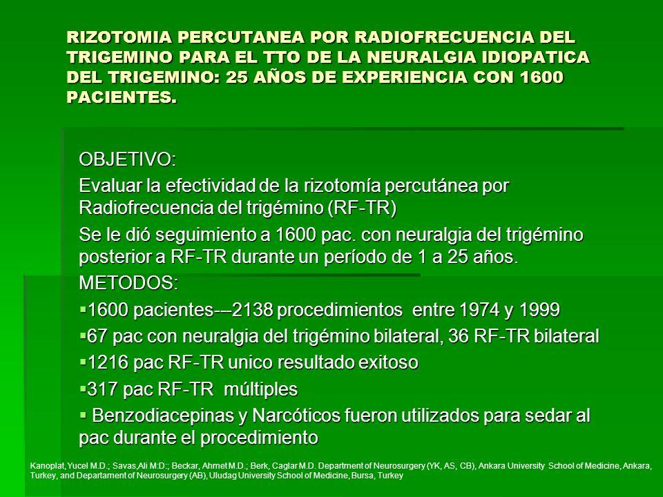 1600 pacientes---2138 procedimientos entre 1974 y 1999