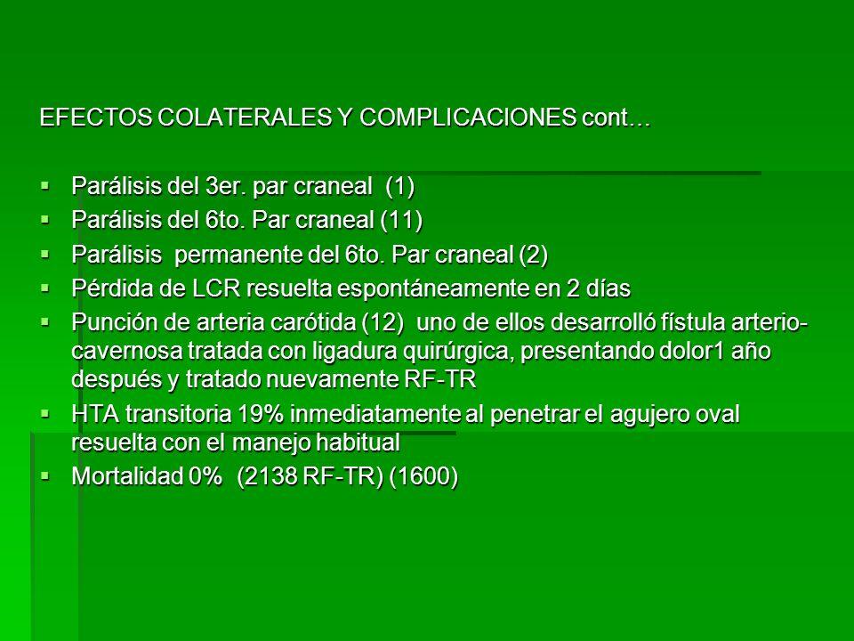 EFECTOS COLATERALES Y COMPLICACIONES cont…