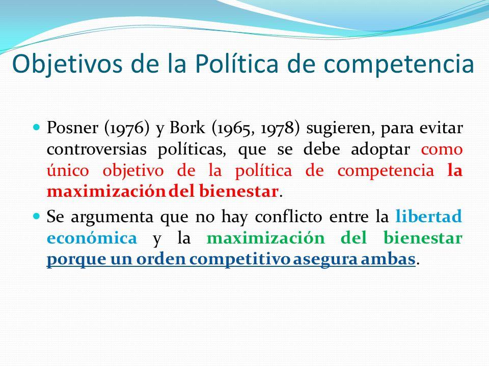 Objetivos de la Política de competencia