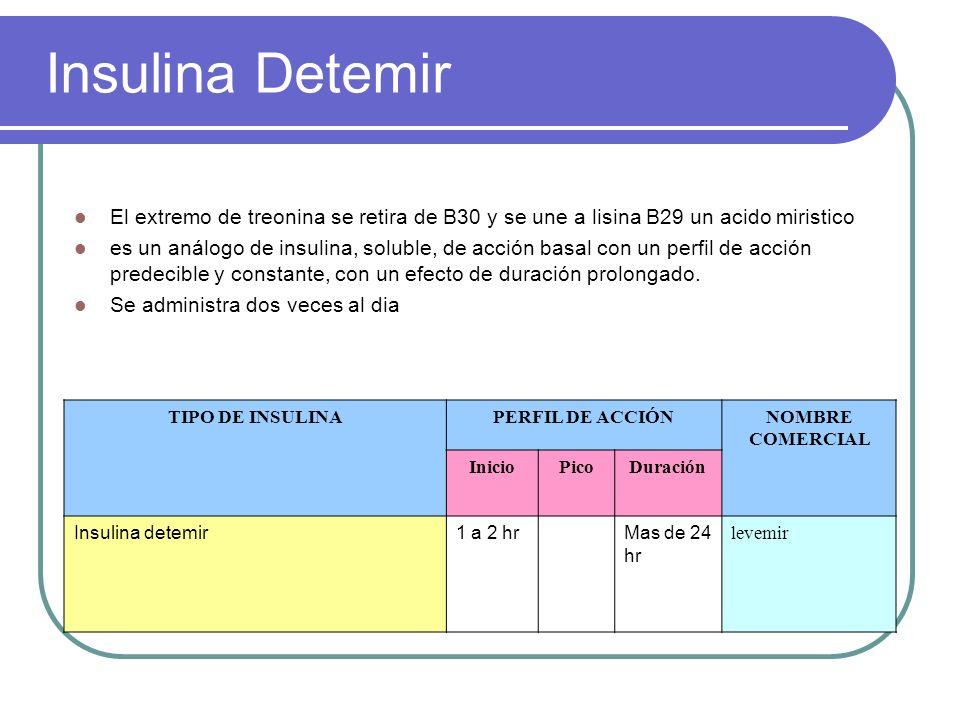 Insulina Detemir El extremo de treonina se retira de B30 y se une a lisina B29 un acido miristico.