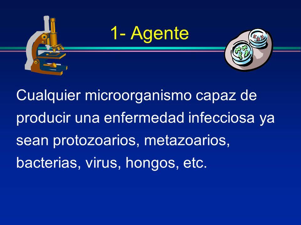 1- AgenteCualquier microorganismo capaz de producir una enfermedad infecciosa ya sean protozoarios, metazoarios, bacterias, virus, hongos, etc.