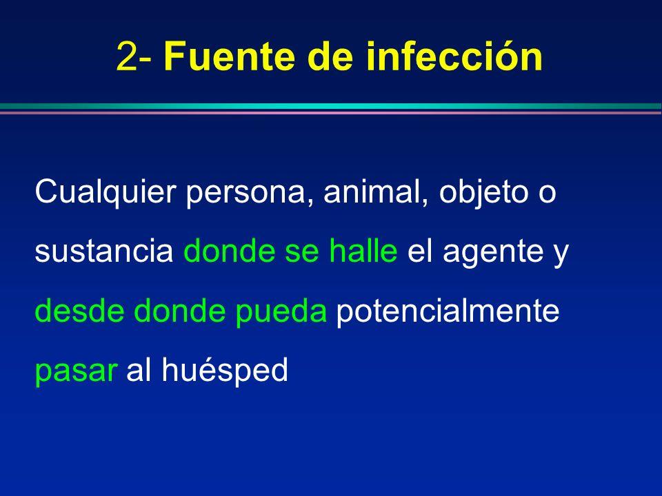 2- Fuente de infección Cualquier persona, animal, objeto o sustancia donde se halle el agente y desde donde pueda potencialmente pasar al huésped.