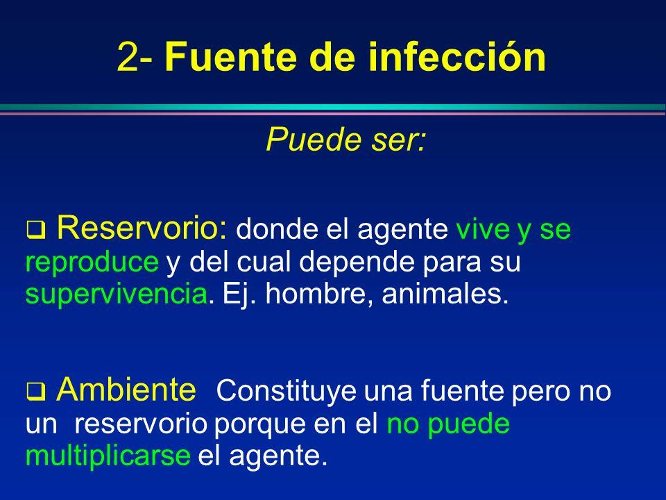 2- Fuente de infección Puede ser: