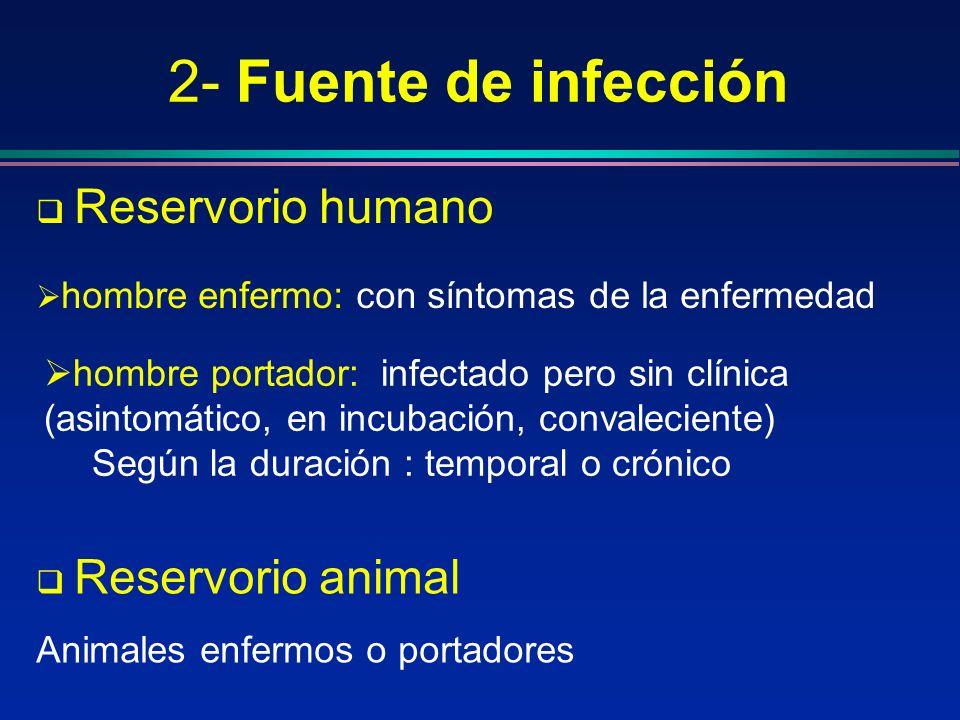 2- Fuente de infección Reservorio humano. hombre enfermo: con síntomas de la enfermedad.
