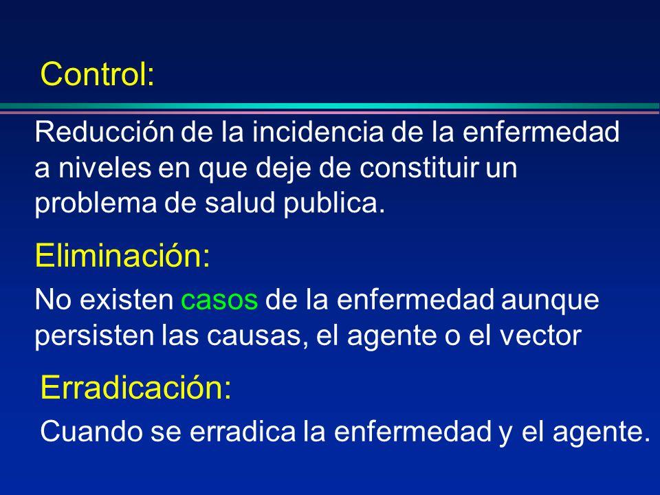 Control: Eliminación: Erradicación: