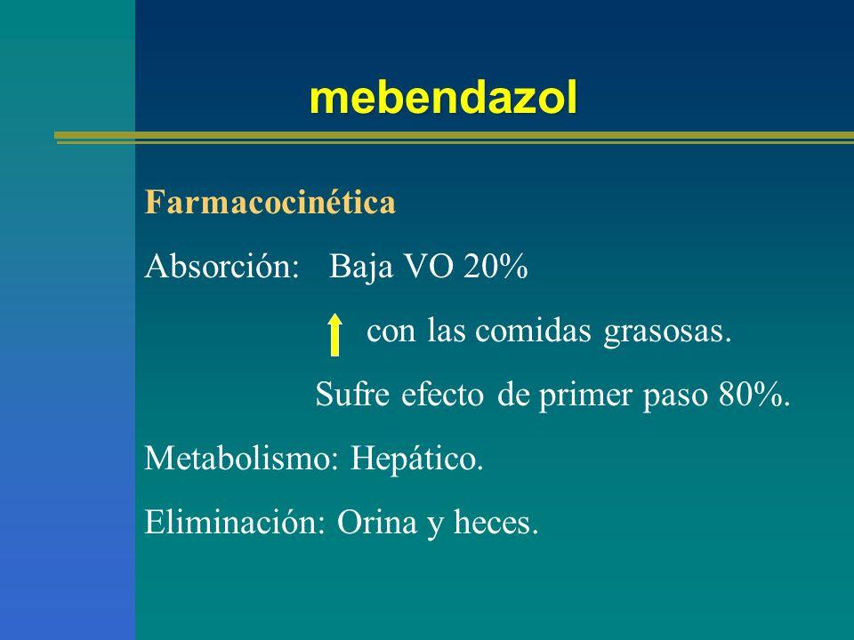 mebendazol Farmacocinética Absorción: Baja VO 20%
