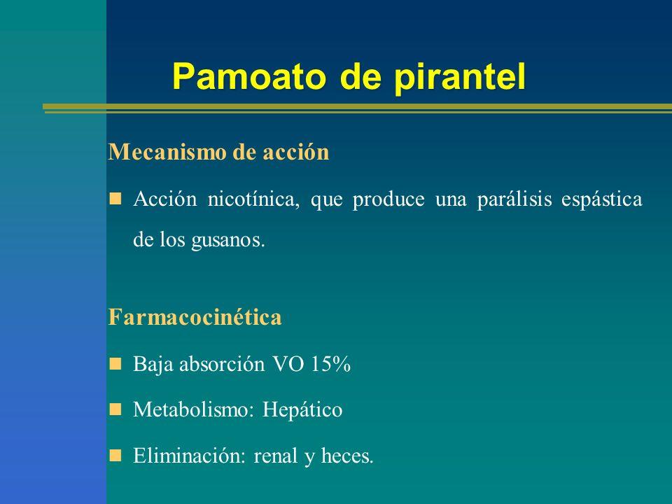 Pamoato de pirantel Mecanismo de acción Farmacocinética