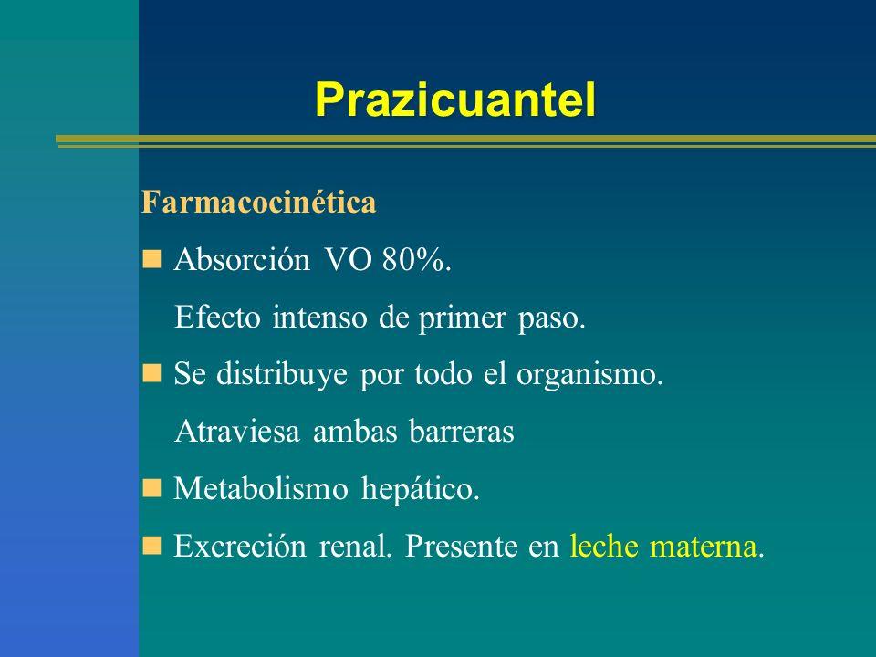 Prazicuantel Farmacocinética Absorción VO 80%.