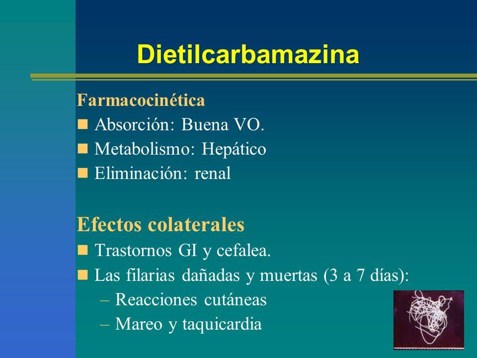Dietilcarbamazina Efectos colaterales Farmacocinética